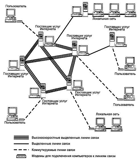 Схема подключения компьютеров